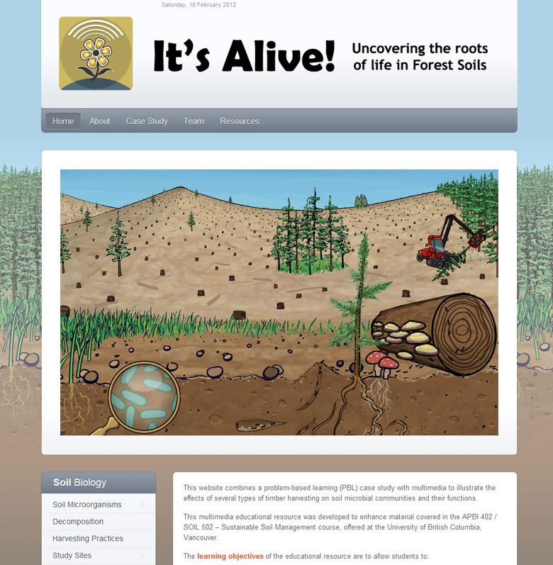 soilweb